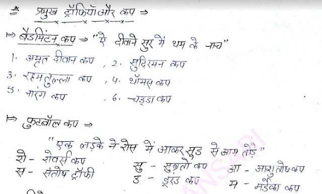 Hindi Handwritten G.K. GS Tricks For SSC Exams- [PDF]-SSC Officer