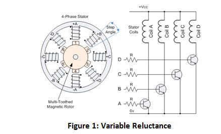 Bipolar Stepper Motor Wiring Stepping Motor Wiring Wiring