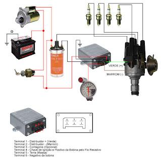 Eletrônica e Injeção Epaulino*: Diagrama de ligação do módulo de ignição do carro