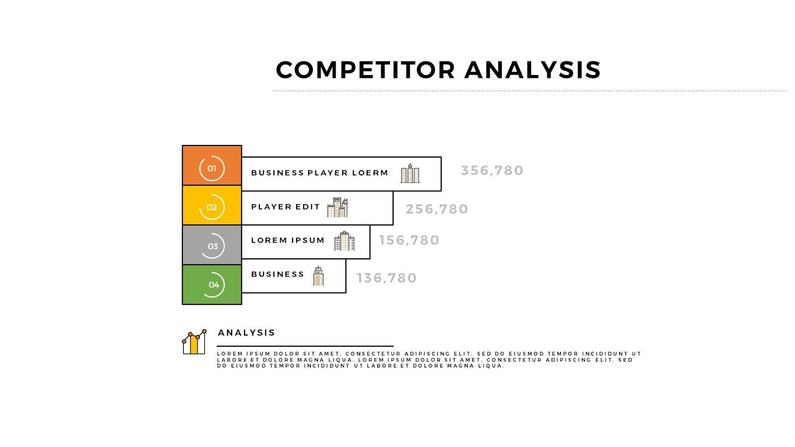Infographic Competitor Analysis Presentation Free