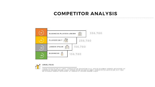 Free PowerPoint Templates for Infographic Competitor Analysis Presentation Slide 6