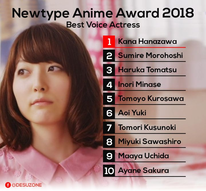 newtype 2018 best voice actress / best female seiyuu