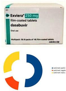 Exviera pareri forum tratament eficient hepatita c