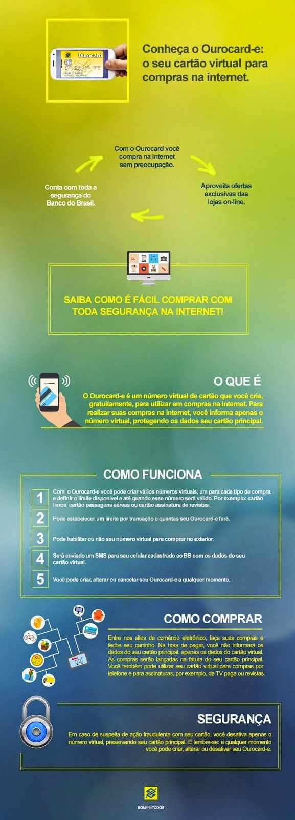 ourocard-e banco do brasil cartao virtual