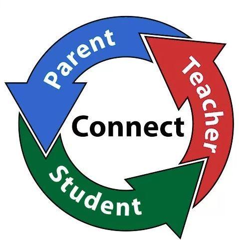 Teacher versus Parents