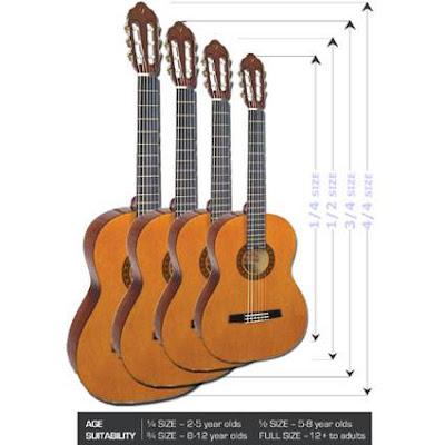 Kiểu dáng thông dụng của cây đàn guitar acoustic hiện nay