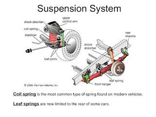 pada kendaraan roda empat kita mengenal istilah yang disebut dengan suspension system Komponen Suspension System Dan Fungsinya