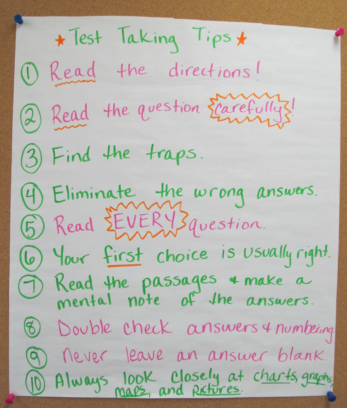 Simply Sixth Grade Tips For Using Anchor Charts In The