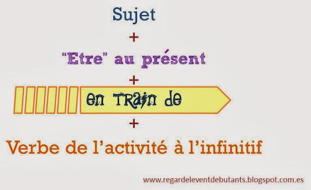Présent continu - tworzenie czasu 1 - Francuski przy kawie