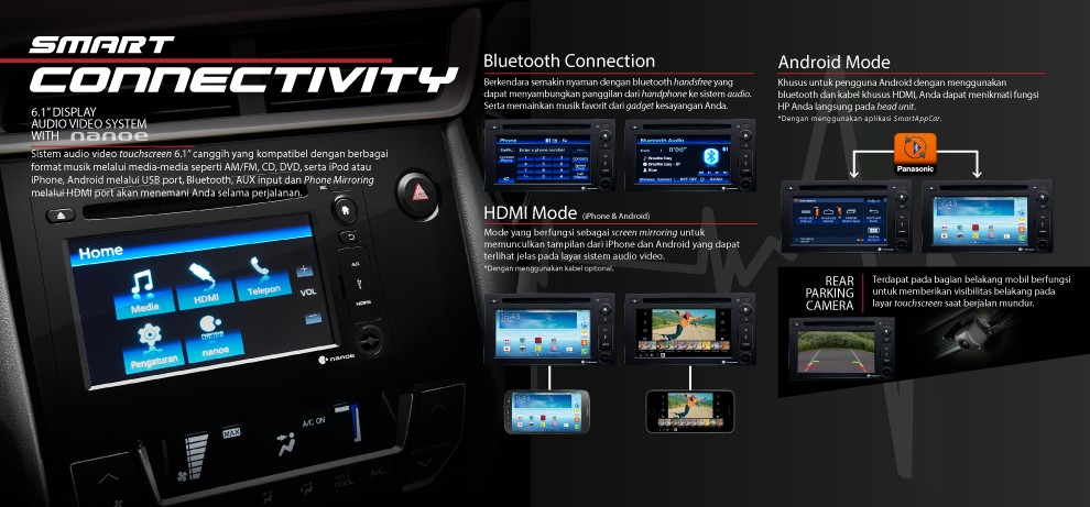 Audio Honda BR-V