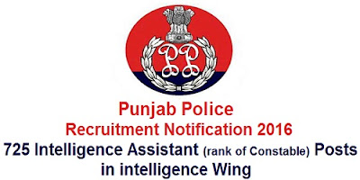 Punjab Police Intelligence Wing