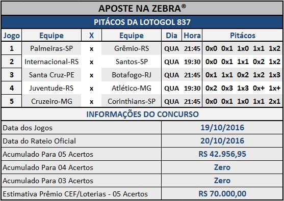 LOTOGOL 837 - PALPITES / PITÁCOS DA ZEBRA 01