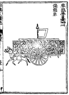 Ming Dynasty War Wagon