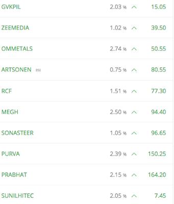 stocks under hundred rupees 2