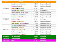 T20 World Cup 2017 Schedule & Time Table (Blind),T20 World Cup 2017 Schedule & Time Table,blind t20 world cup 2017 schedule,time table,IST time,GMT time,local time,venue,fixture,blind t20 world cup 2017 fixture,full schedule,t20 world cup 2017 schedule,2017 world cup schedule,world cup 2017 time table,cricket world cup 2017 schedule,fixture,all teams,players,icc cricket,indiv vs pakistan,australia,england,2017 cricket schedule T-20 World Cup Cricket for Blind in India From 28th January to 12th February 2017 Teams: Australia, Bangladesh, England, India, Nepal, New Zealand, Pakistan, South Africa, Sri Lanka, West Indies  Click here for more detail..