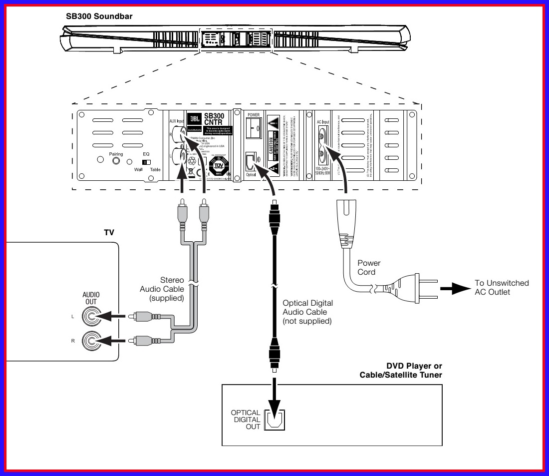 Tj Soundbar Wiring Diagram Kohler Stator Electronic Equipment Repair Centre Jbl Sb 300 Sound Bar