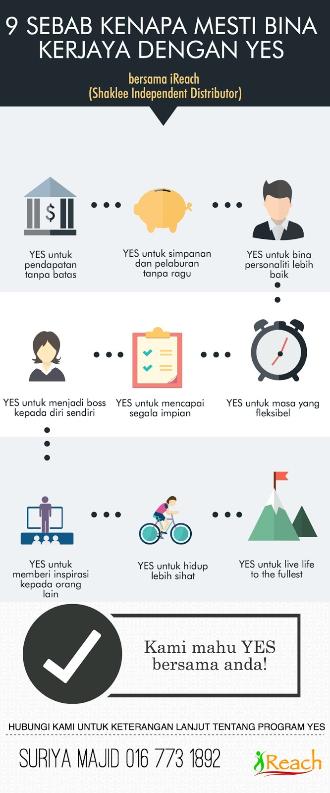 Magnificent Cara Membuat Resume Bagi Lepasan Spm Images - Entry ...