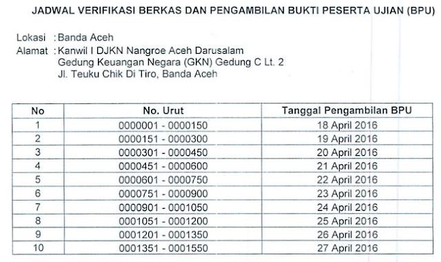 Jadwal Verifikasi Berkas STAN Banda Aceh