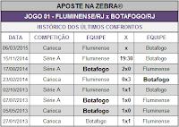 LOTECA 630 - HISTÓRICO JOGO 01