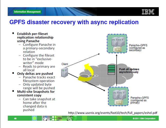 Disk redundancy research