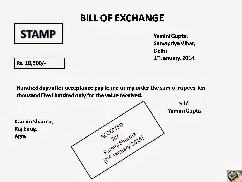 OMTEX CLASSES: Drawer: Yamini Gupta, Sarvapriya Vihar