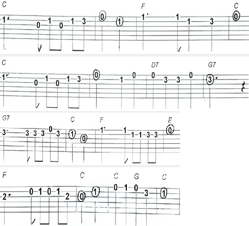 I\'ve Been Working on the Railroad TAB (Guitar for beginners) | Easy ...