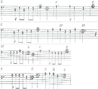 trabajo en el ferrocarril tablatura y acordes guitarra