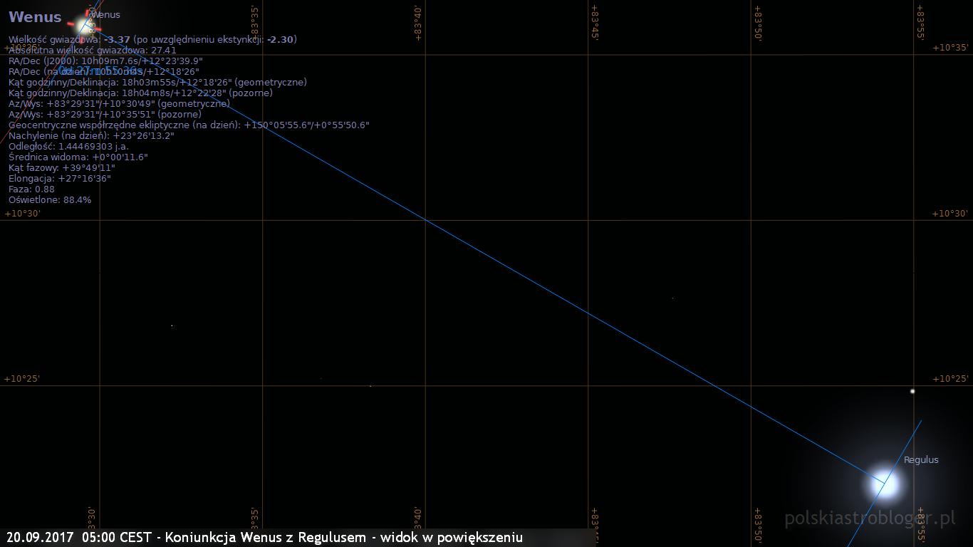 20.09.2017  05:00 CEST - Koniunkcja Wenus z Regulusem - widok w powiększeniu