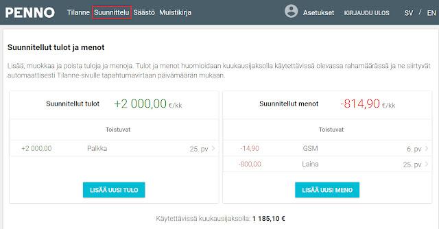 Penno.fi talouden suunnittelu