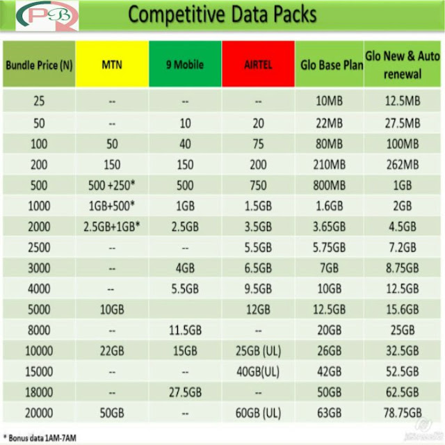 Glo-competitive-data-packs