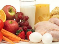 List of Healthy Foods to eat Every Day