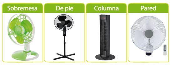 Marzua ventiladores - Ventilador de columna ...