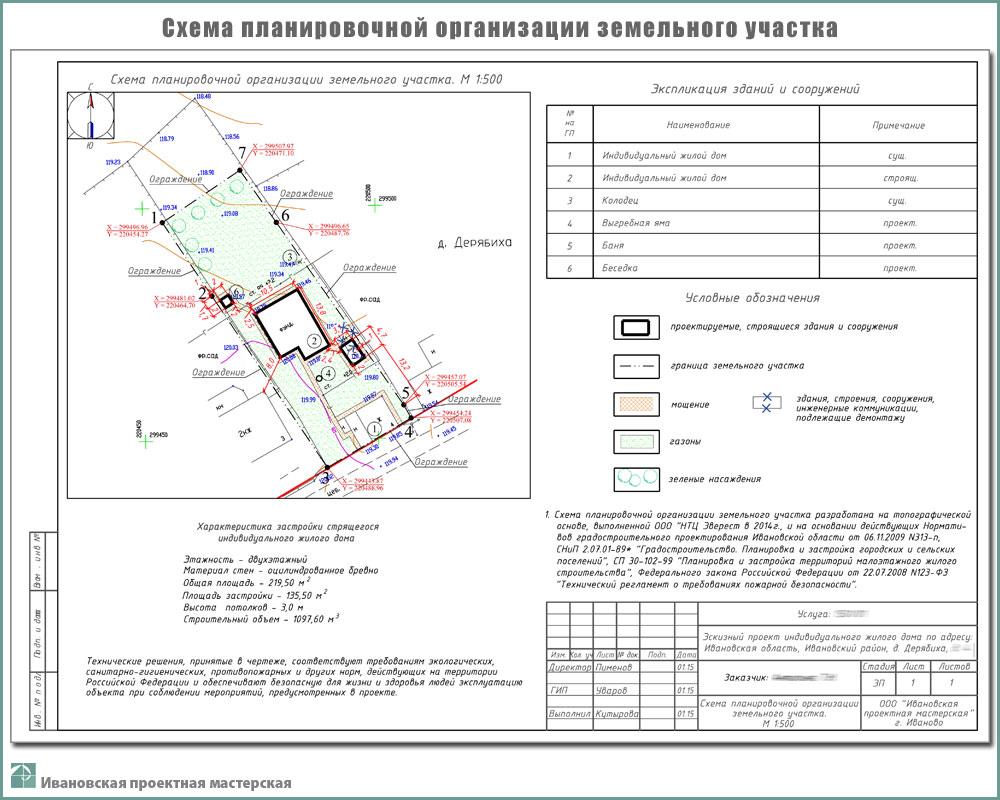 Чертеж схемы планировочной организации земельного участка - СПОЗУ