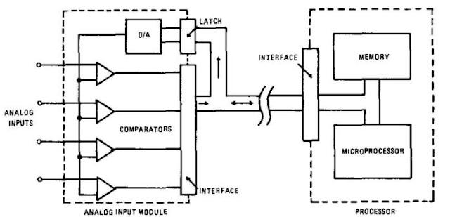 Diagram Ingram Photo Sensor Control Relay - Your Wiring Diagram on