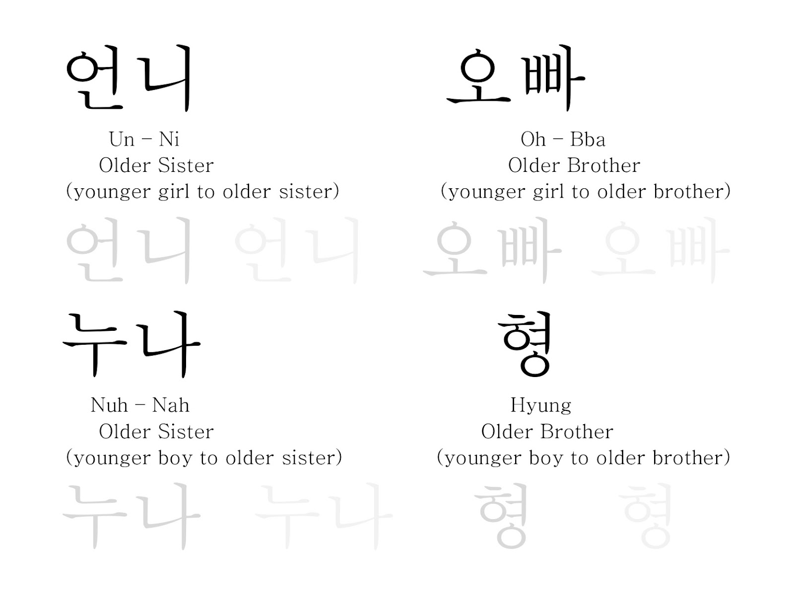 Related Keywords Amp Suggestions For Korean Family Words