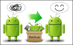http://www.aluth.com/2014/07/apps-backup-Android-Andro-Zip-File-Manager.html