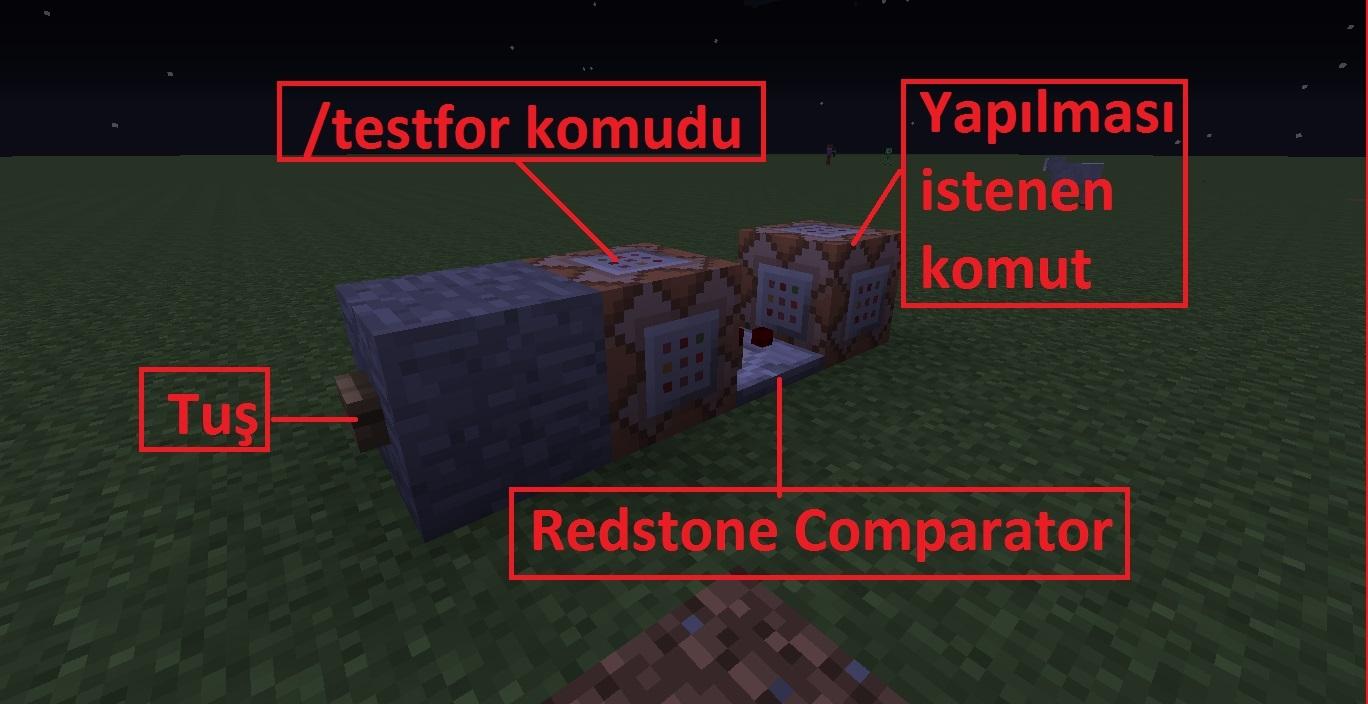 Slot Komutlar