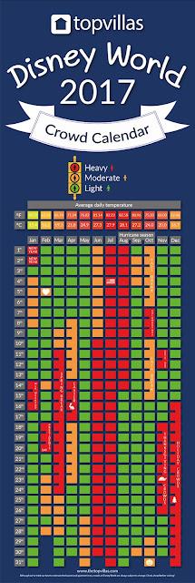Calendário de lotação dos parques Disney em Orlando