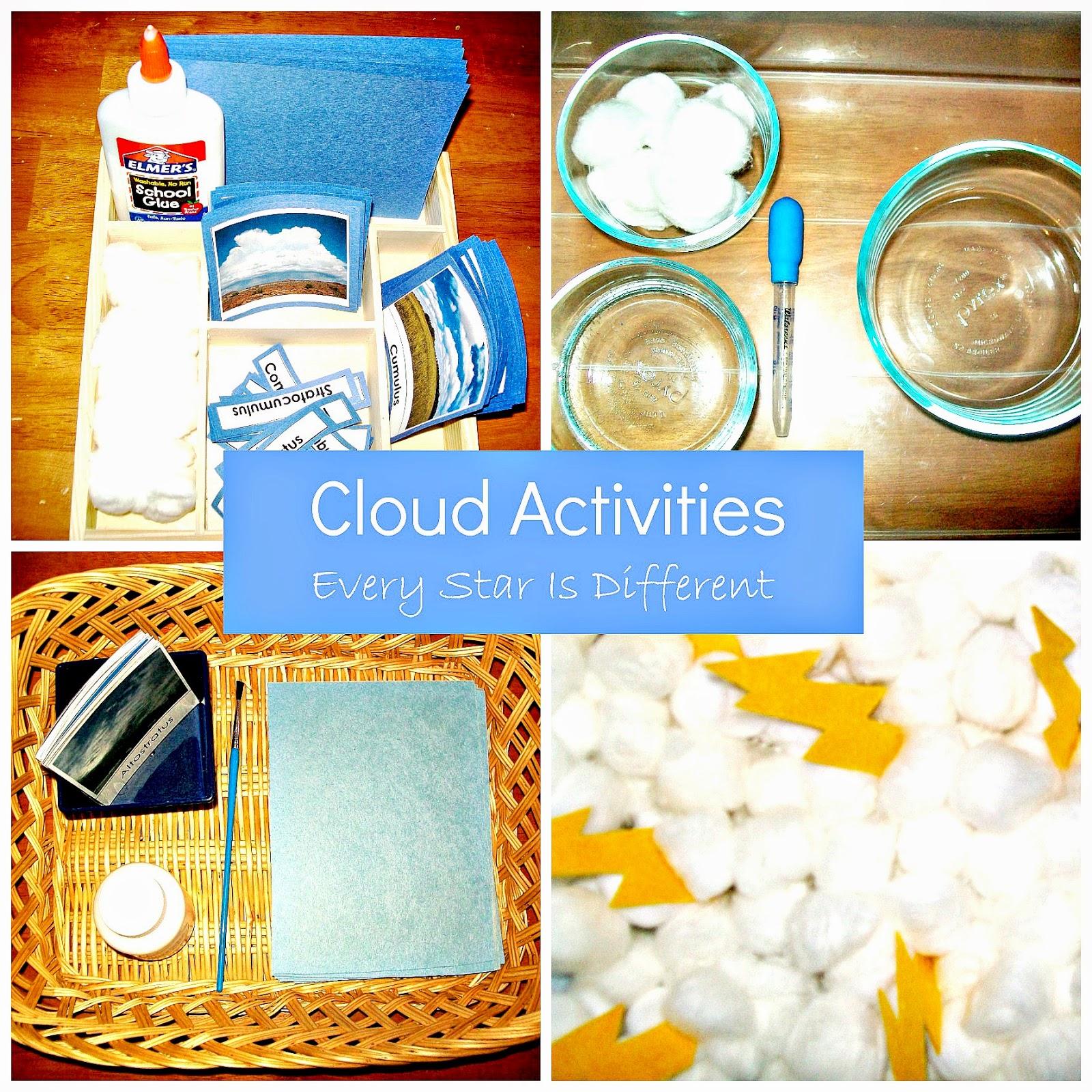 75+ Weather Activities