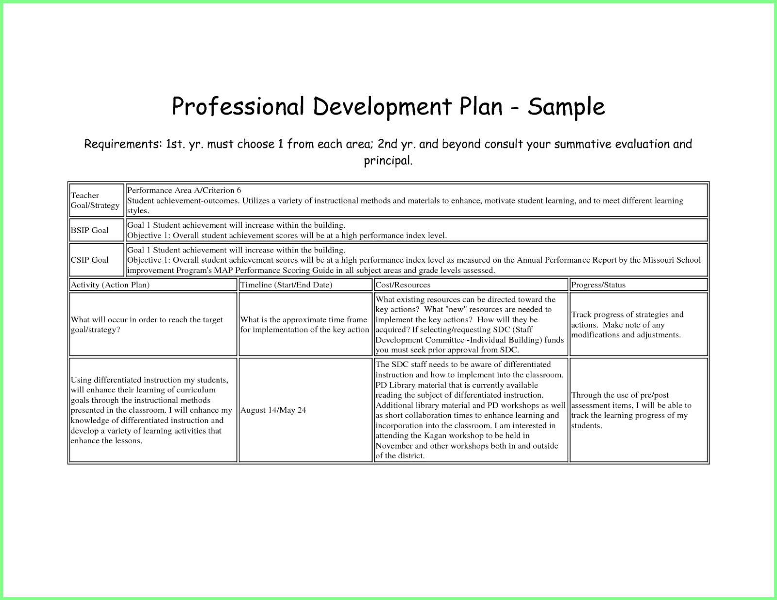Example Of A Personal Development Plan For Nurses free school – Personal Development Portfolio Example
