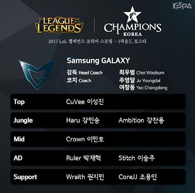 Đội hình Samsung Galaxy 2017