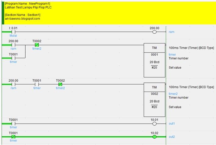 Elektronika Dan Mikrokontroler Latihan Dasar Plc Membuat Flip Flop