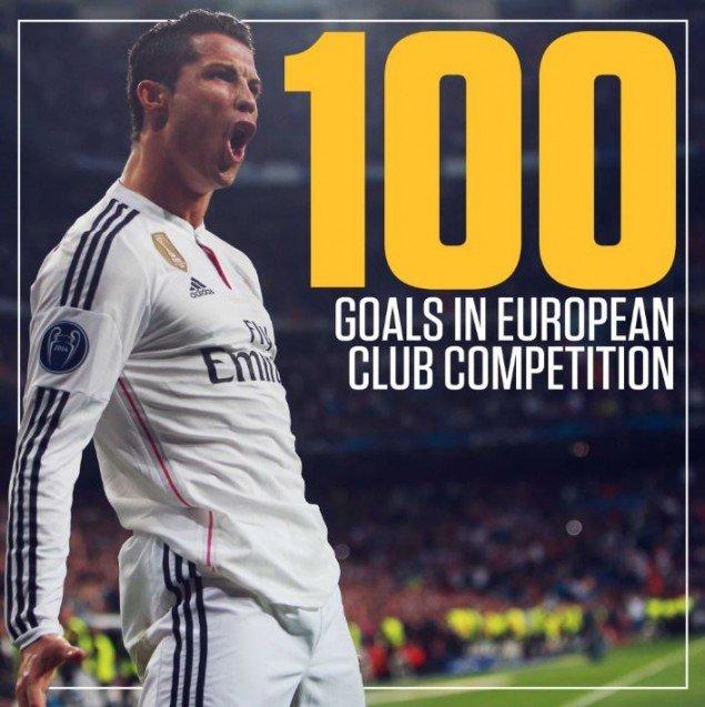 Βίντεο με τα 100 γκολ του Ronaldo στις Ευρωπαϊκές διοργανώσεις
