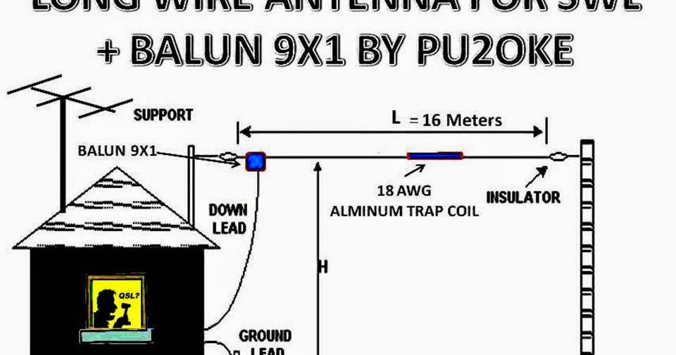 Pretty Long Wire Antenna Balun Photos - Electrical and Wiring ...