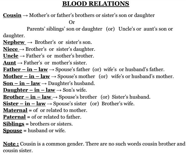 blood relations notes Please read the article 'blood relations then go about creating one relation after another join 40,000 students and get free notes in pdf x.