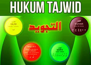 Contoh-Contoh-Hukum-tajwid-Nun-Mati-Tanwin-Idzhar-Idgham-Ikhfa-Iqlab