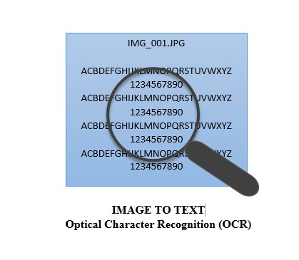Free OCR (Optical Character Recognition) software for Windows