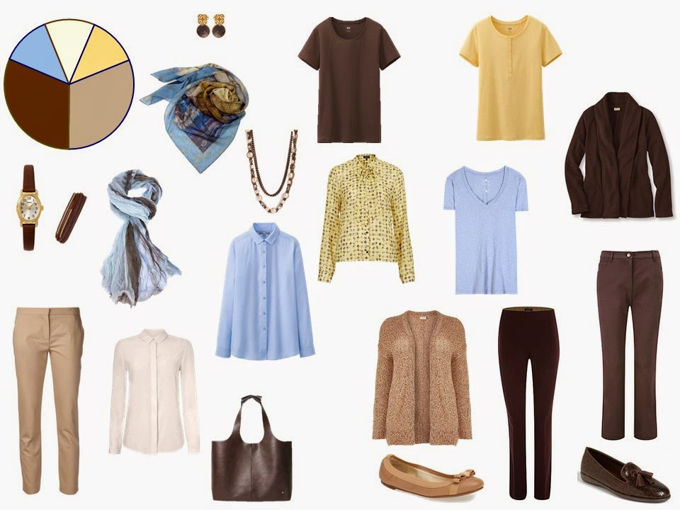 11 piece brown, beige, blue and yellow travel capsule wardrobe