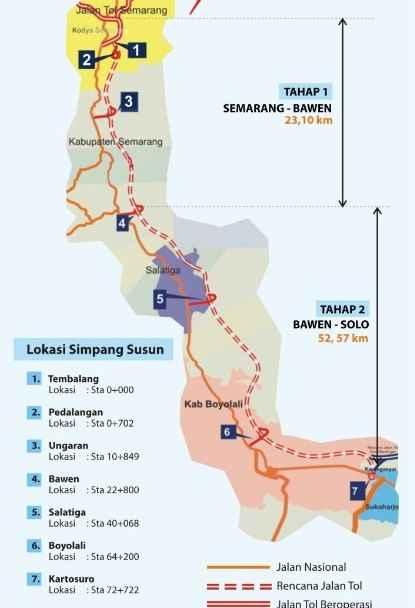 Jalan Tol Semarang Solo | Biaya dan Tarif