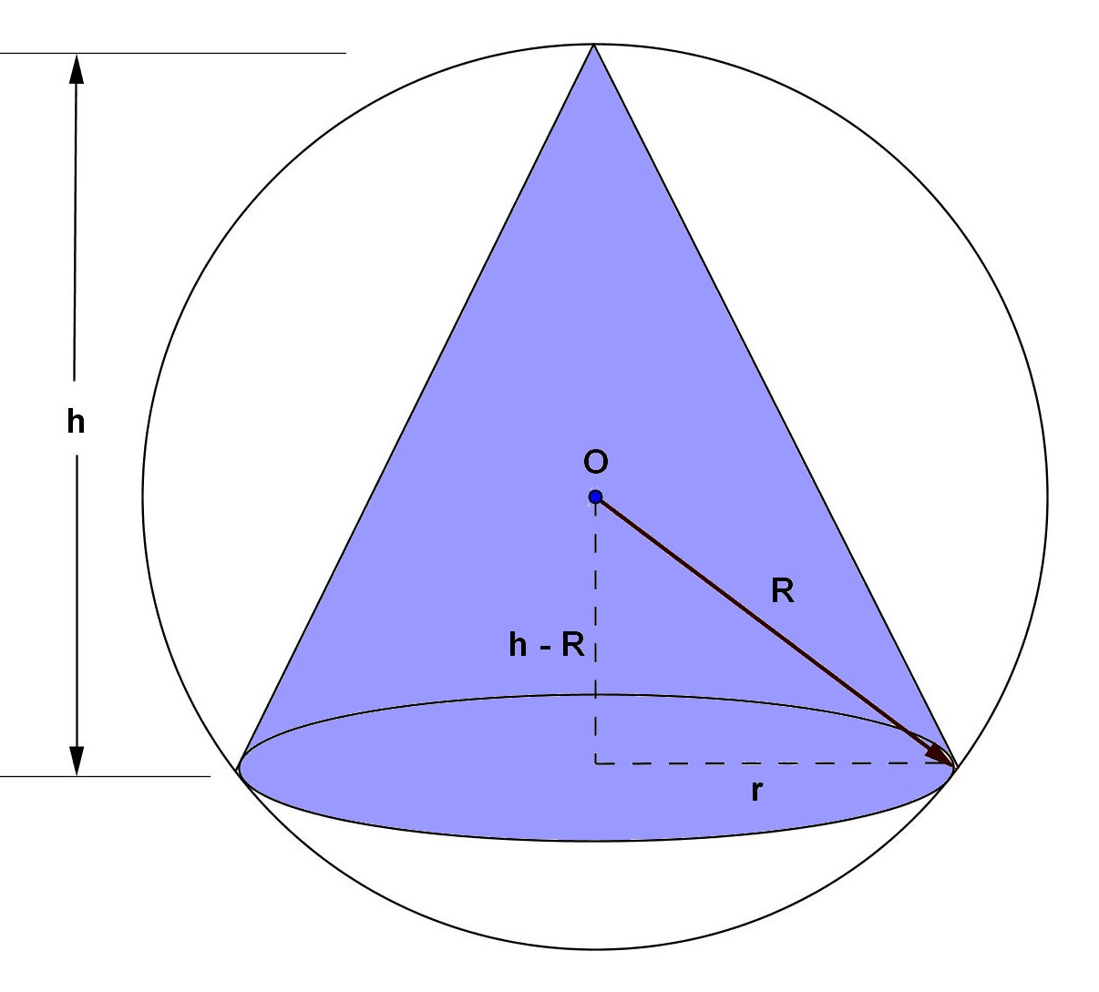 Math Principles Right Circular Cone